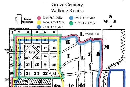 Cemetery exercise featured