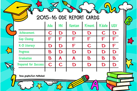 2015-16 ODE Report Card